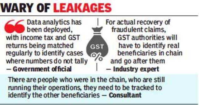 GST graph