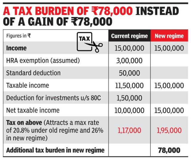 Budget info 3
