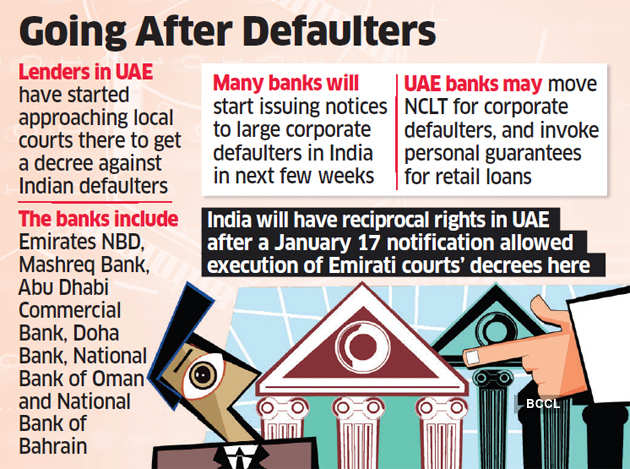 Uae Banks Headed For India To Recover Rs 50 000 Crore The