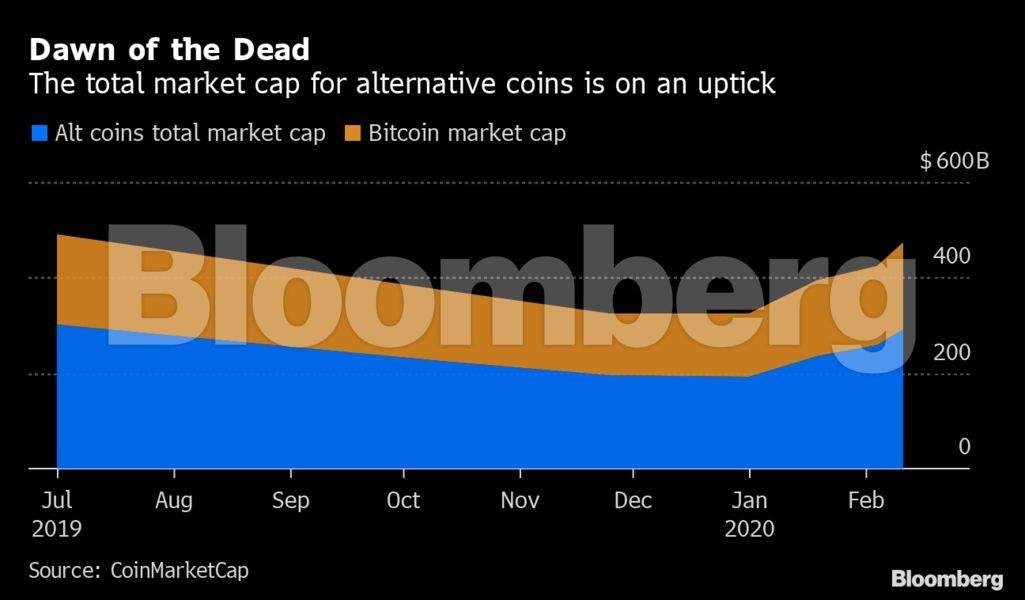 buy cryptocurrency bloomberg