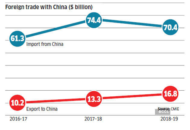 trade-with-china