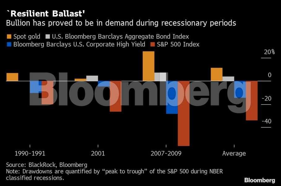 resilient ballast