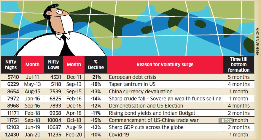 Volatility snip 1
