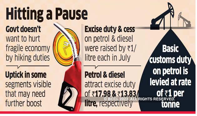 petrol-info