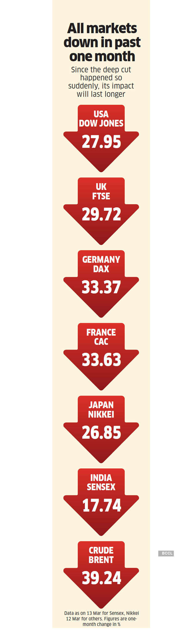 global-stock-markets