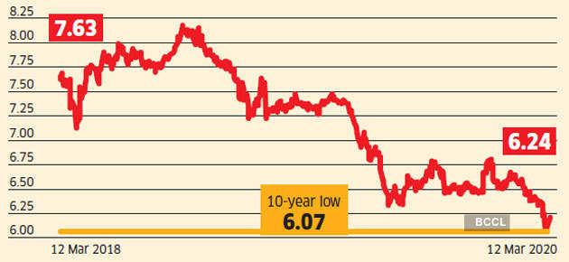 10-year-govt-bond