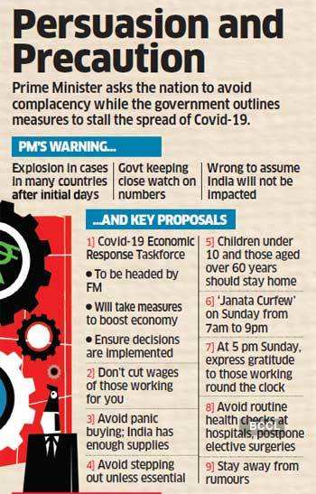 Janata Curfew Modi Pm Narendra Modi Forms Economic Response