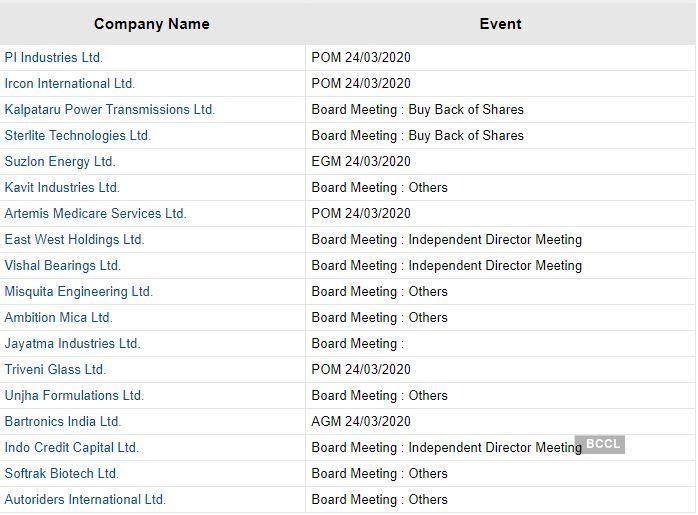 Board Meetings Today Board Meetings Today Sterlite Tech Kalpataru Power And Suzlon Energy The Economic Times