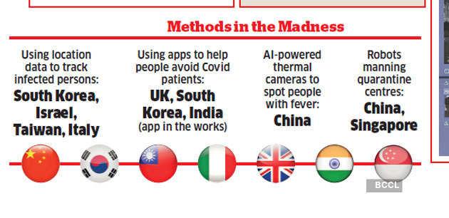 methods-now