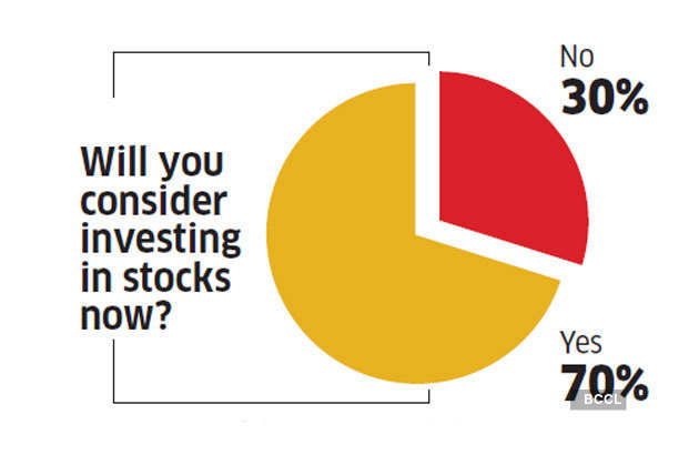 investing-in-stocks-now
