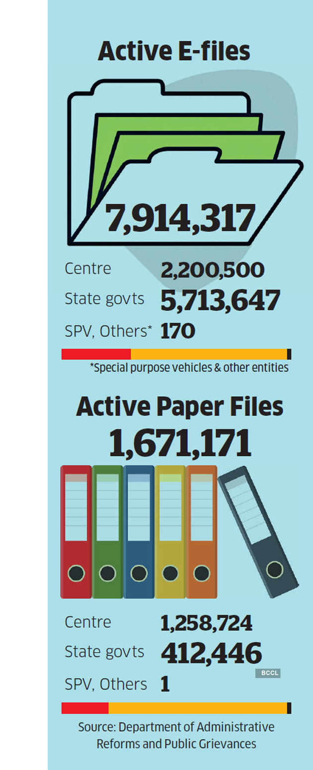 Active-E-Files