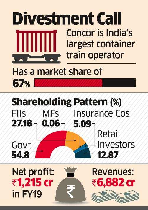 PE Funds Blackstone, Warburg Join Race to Buy 30% in Concor