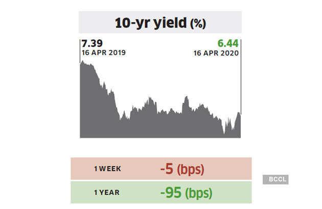 10-year-bond