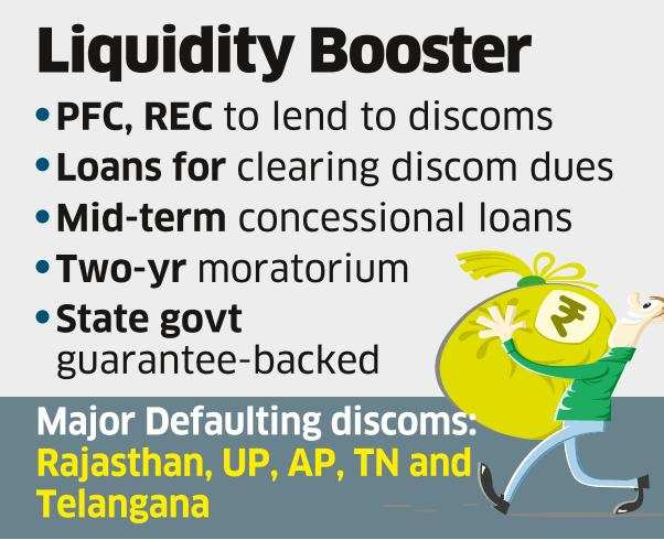 PFC, REC to Directly Repay Discom Loans