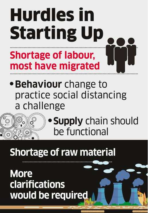 MSMEs Stare at Labour andRaw Material Supply Issues