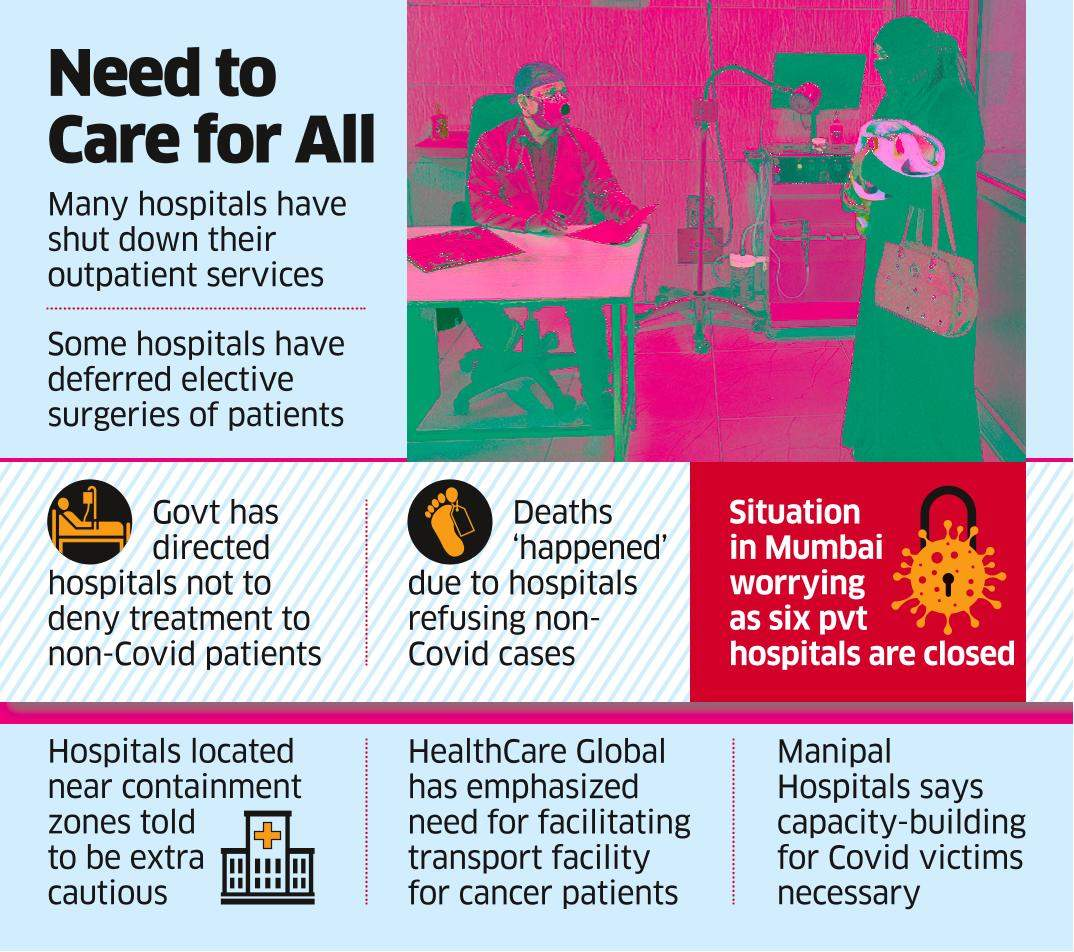 Ease Lockdown, Let Other Critical Patients Get Treatment: Hospitals