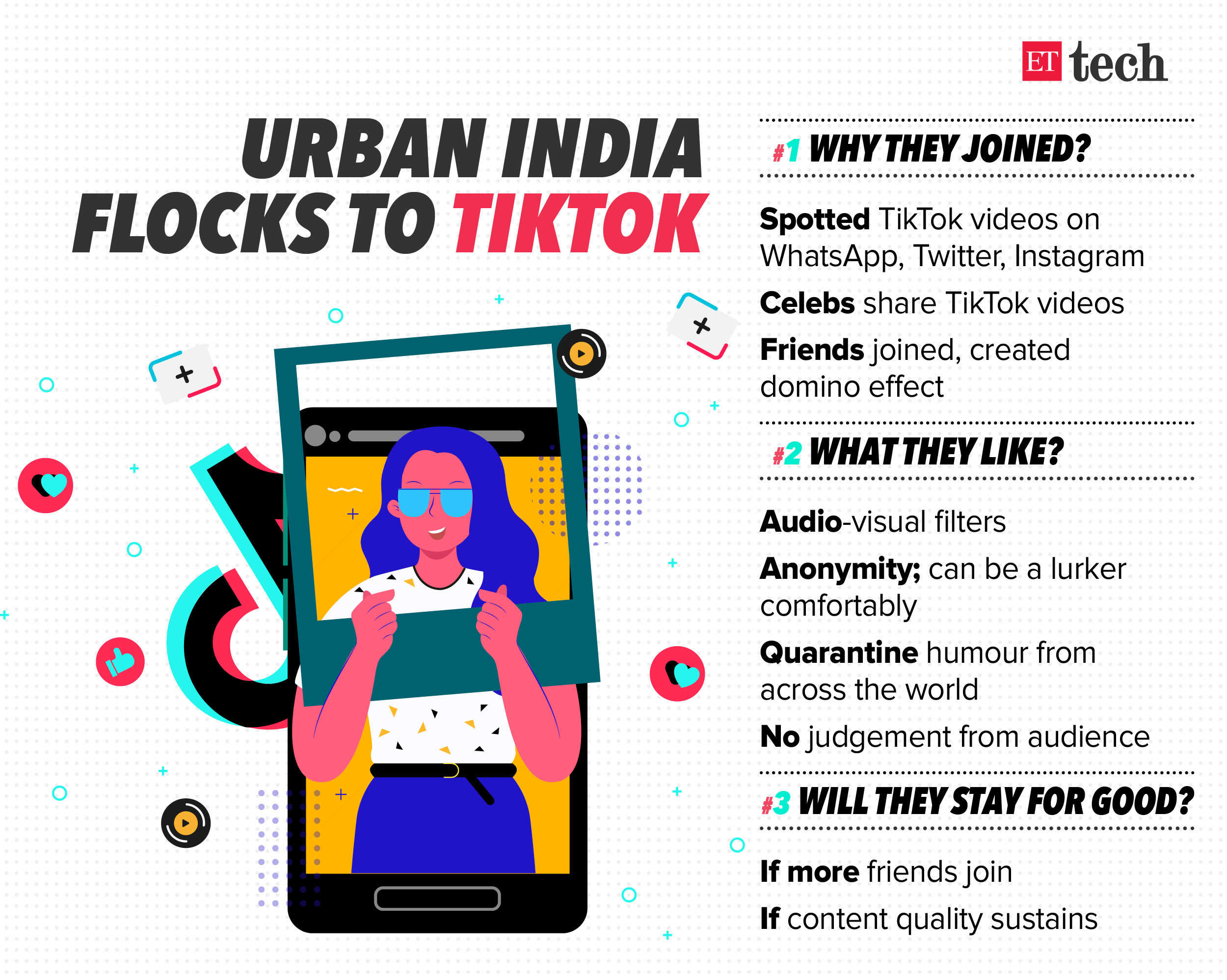 At a time when most other social media platforms—like Twitter, Facebook, and WhatsApp—are saddled with negative or fake news, homebound urbanites are finding an escape from their anxieties in TikTok videos. (Graphic: Rahul Awasthi)