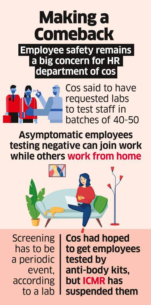 Cos Eye Pvt Labs to Test Staff, But May Face Hurdles