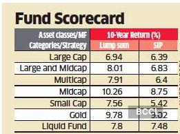 fund-graph
