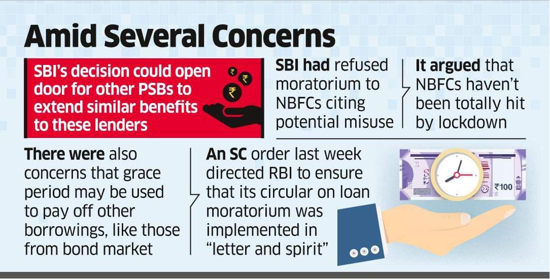 SBI to Extend Moratorium to NBFCs