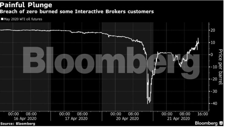 bllom-graph