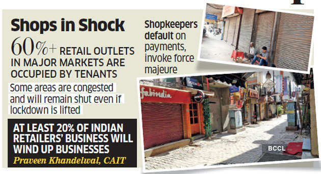 SHops-in-shock