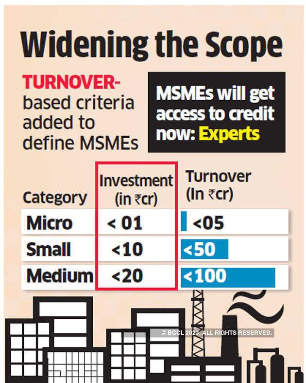msme-graph