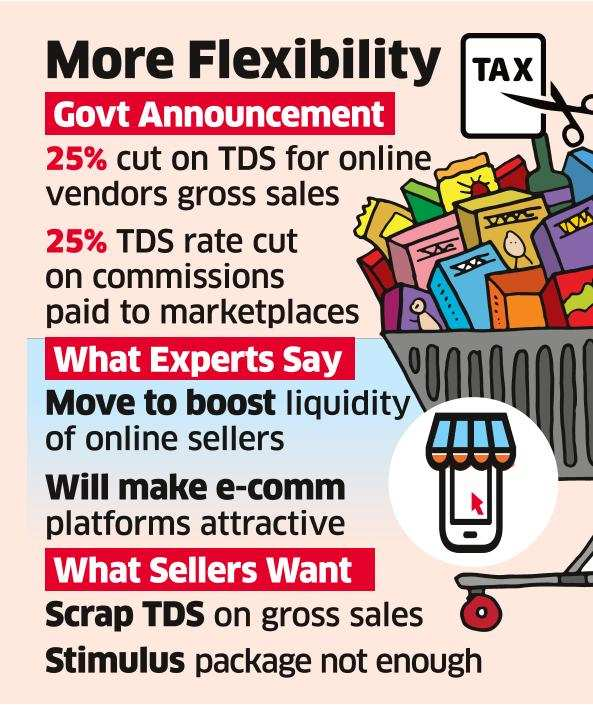 TDS Cut to Make Ecomm Attractive for Merchants