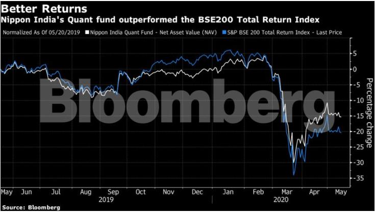 returns-graph