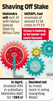 M&M Looks to Exit JV with Japan's Sanyo Special, Mitsui