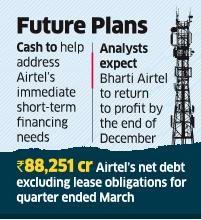 Bharti Telecom Raises ₹3.5kcr via Commercial Paper