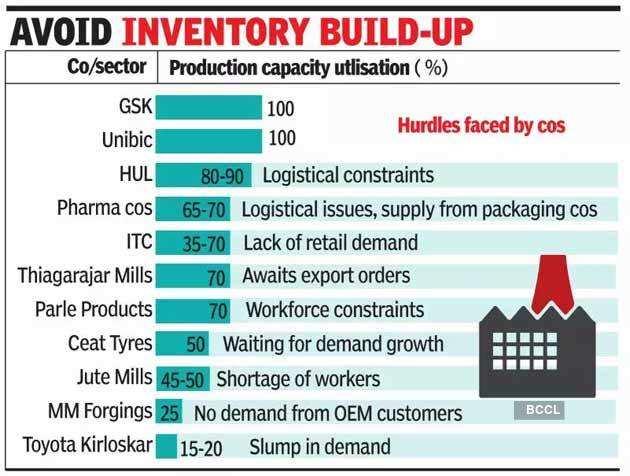 avoid-inventory