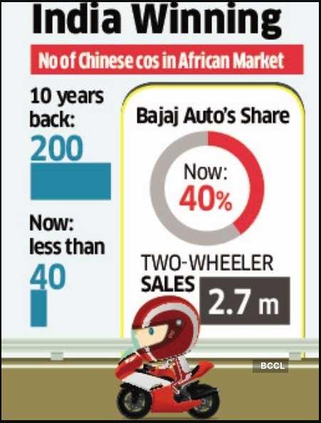 Two wheeler infograph