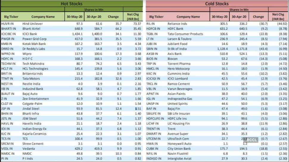 stocks-graph