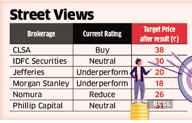 Bhel Analysts Give Weak Outlook For Bhel After Q4 Earnings The Economic Times