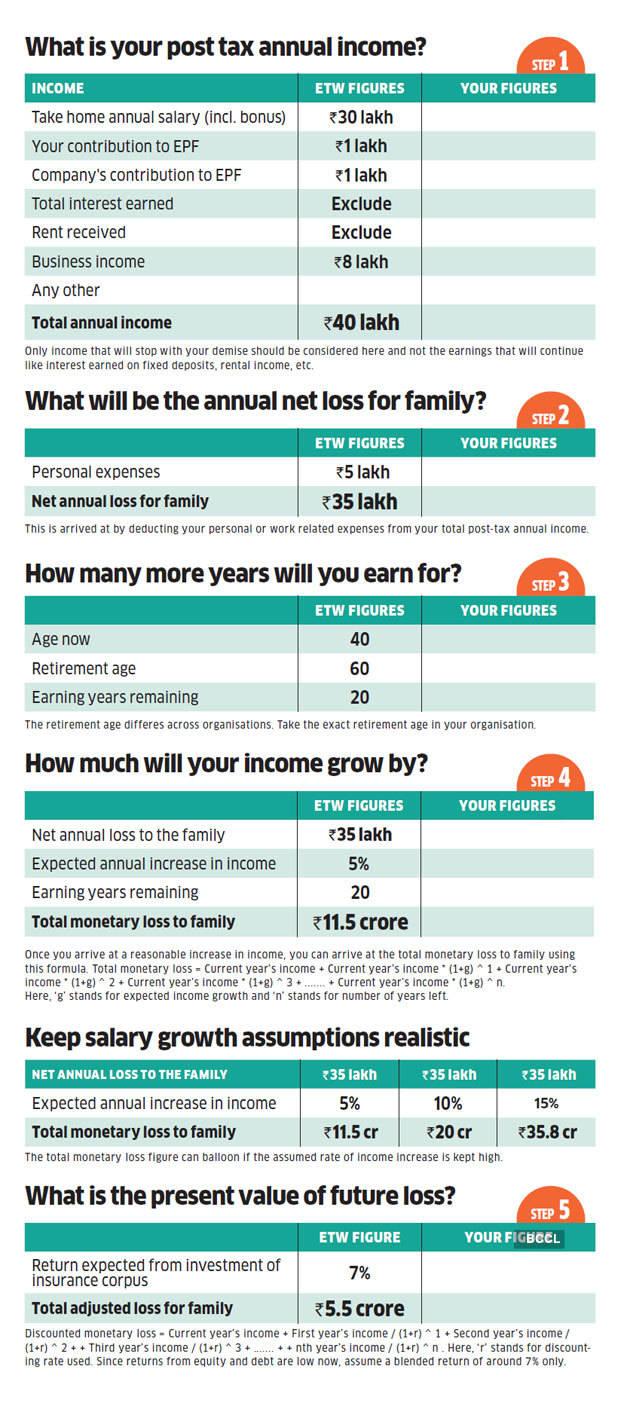 income-based