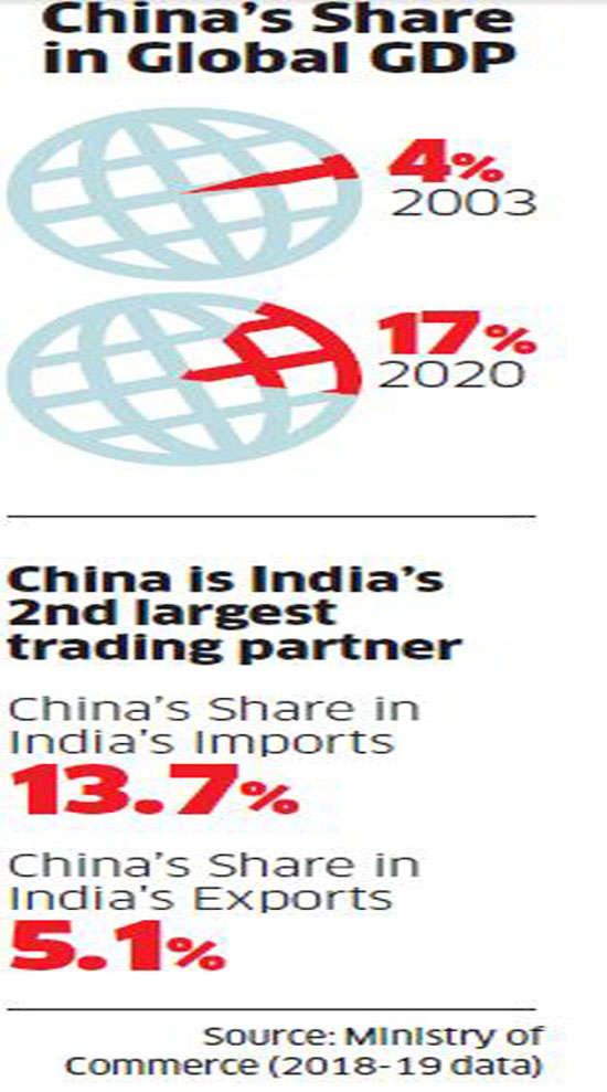 China's Global GDP