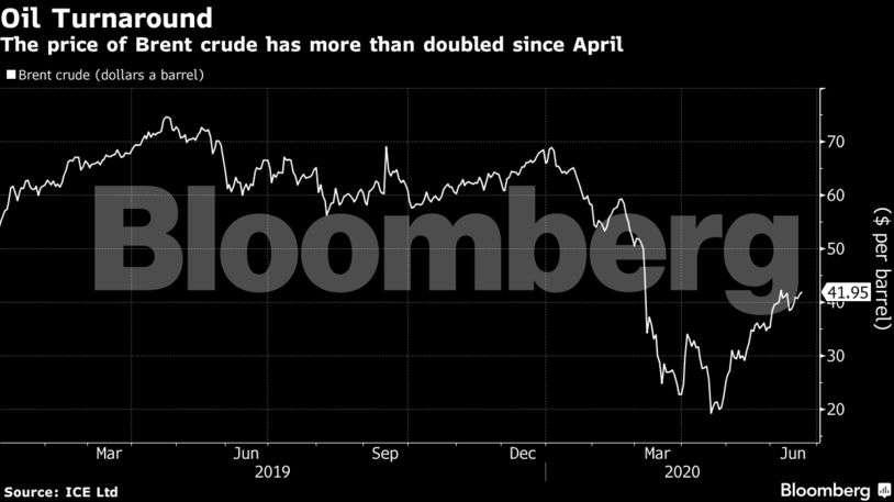 Oil turnaround1