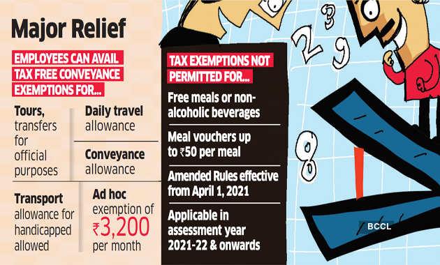 Conveyance Allowance under New Tax Regime