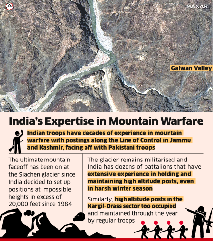 At Galwan, Chinese Posts Affected by Spate in the River