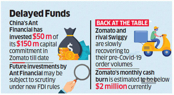 zomato-graphic