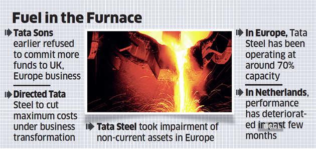 Tata Steel Europe units may get Tata Sons infusion