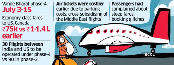 Vande Bharat flight fare: Vande Bharat fares cut for US, Canada - The  Economic Times