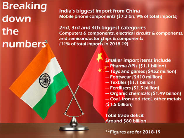 The dangers of going all out against China, according to SA Aiyar