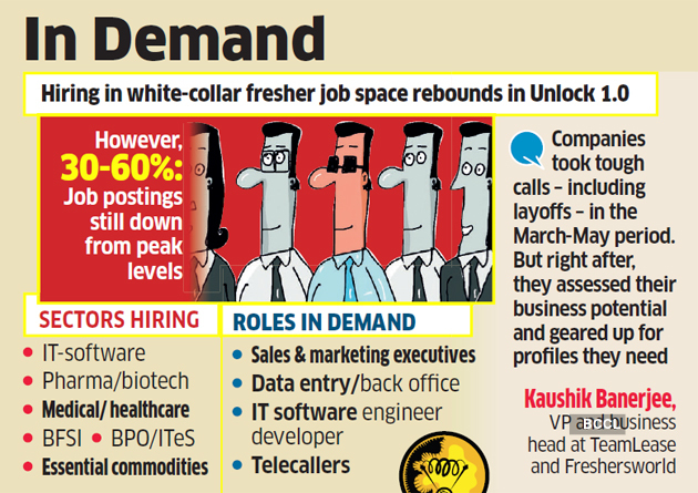 Unlock 1 0 White Collar Jobs For Freshers Gain Pace The Economic Times