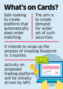 Bond market trading platforms