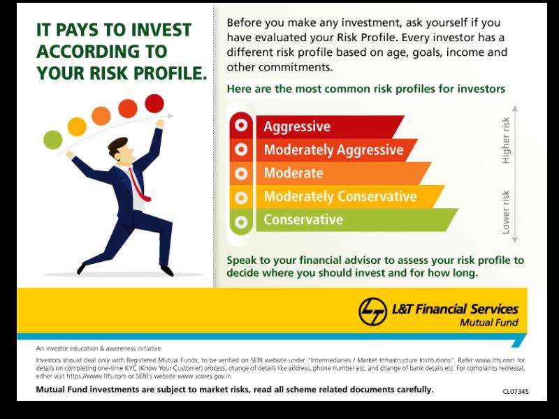Investment fund risk profile chambelanes de puebla profesionales de forex
