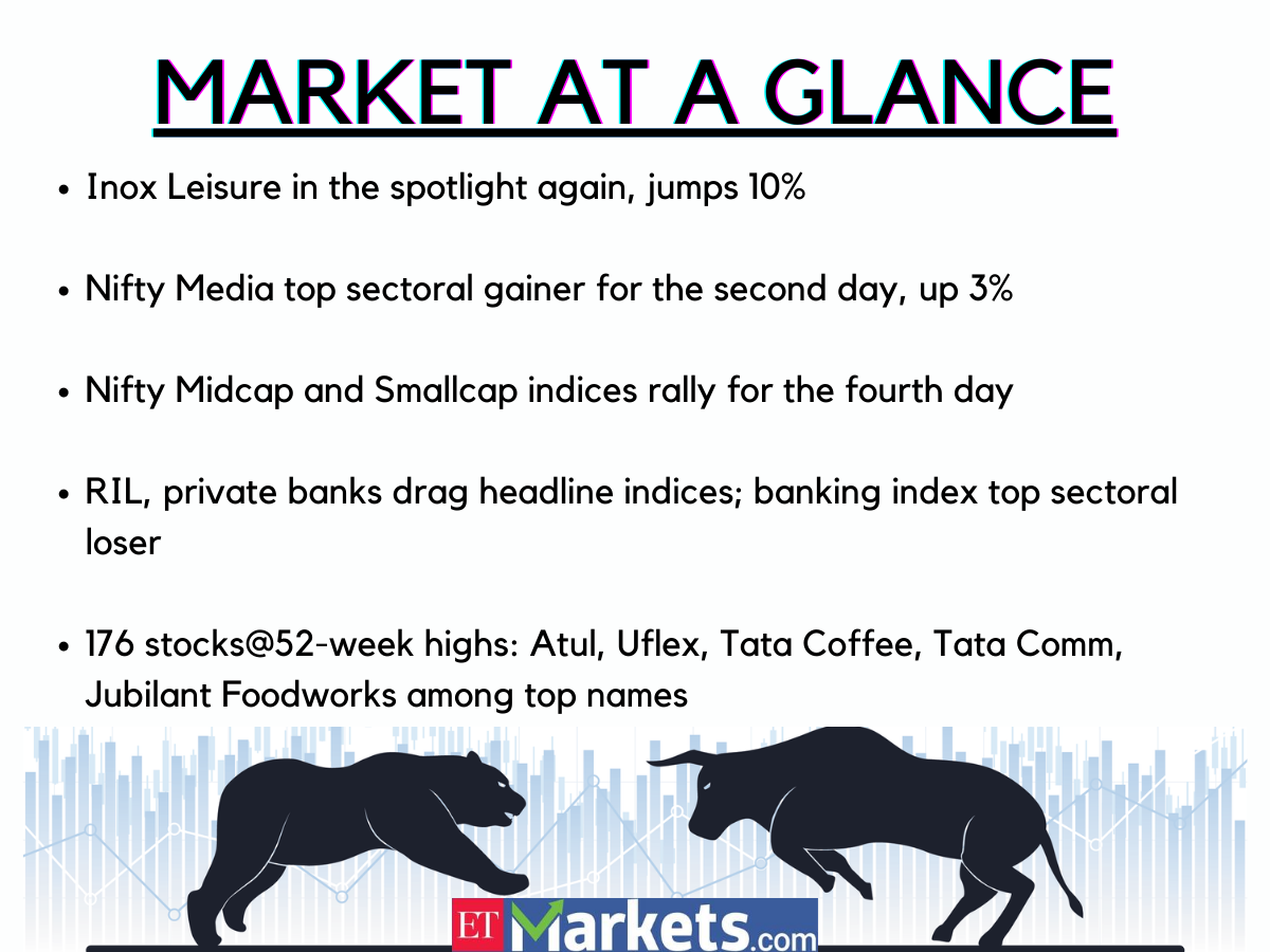 MARKET AT A GLANCE (10)