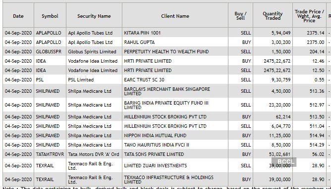 nse bulk deals (18)