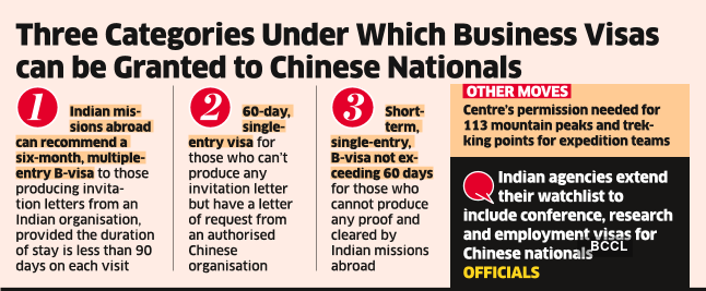 India Makes Visa Rules Stricter For Chinese The Economic Times